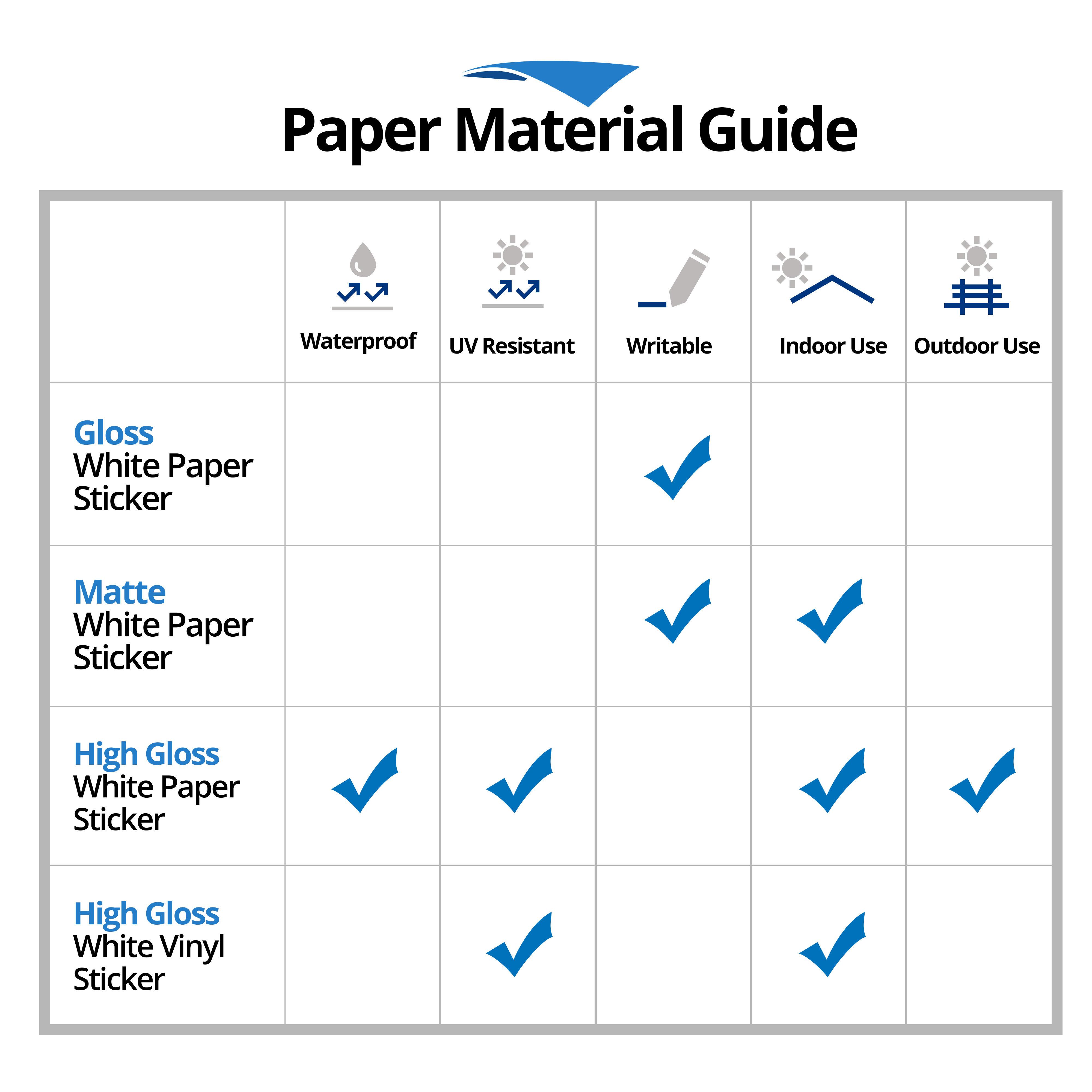 Paper Material Guide