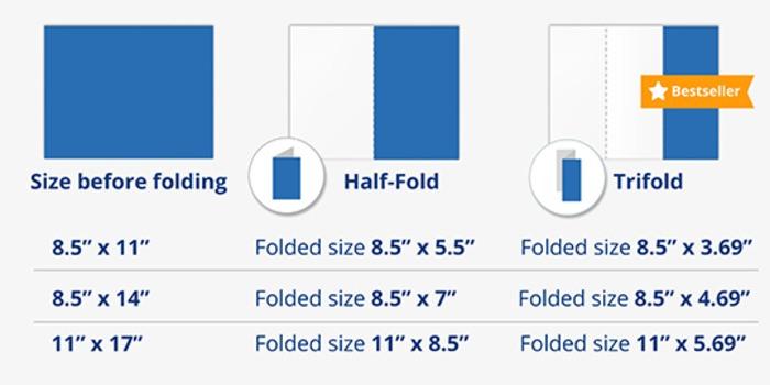 tri fold and bi fold brochures printing free shipping printrunner